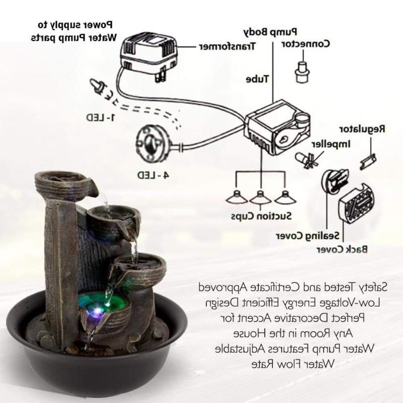 SereneLife 4-Tier Electric Water Fountain LED